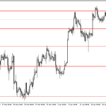 Analisa GBP/USD, Kamis 24 April 2014