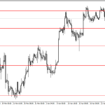 Analisis GBP/USD, Senin 28 April 2014