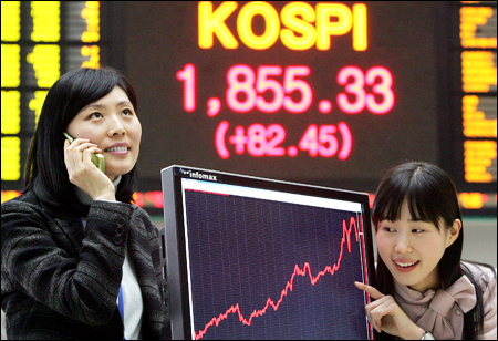 Kospi Ditutup Menguat