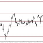 Analisa EUR/USD, Jum'at 9 Mei 2014