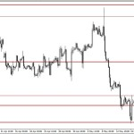 Analisa EUR/USD, Rabu 21 Mei 2014