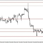 Analisa EUR/USD, 26 Mei 2014