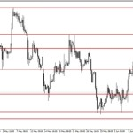 Analisa GBP/USD, Rabu 11 Juni 2014