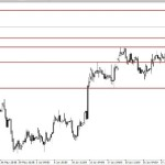 Analisa GBP/USD, Rabu 16 Juli 2014