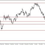 Analisa GBP/USD, 15 September 2014