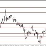Analisa GBP/USD, Senin 3 November 2014