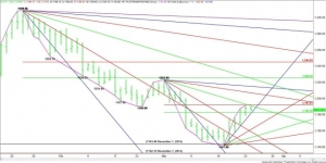 Daily-April-Comex-Gold16-645x323-300x150